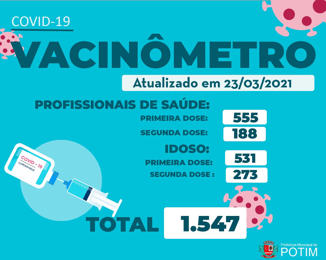 Vacinômetro de Potim atualizado – 23/03/2021