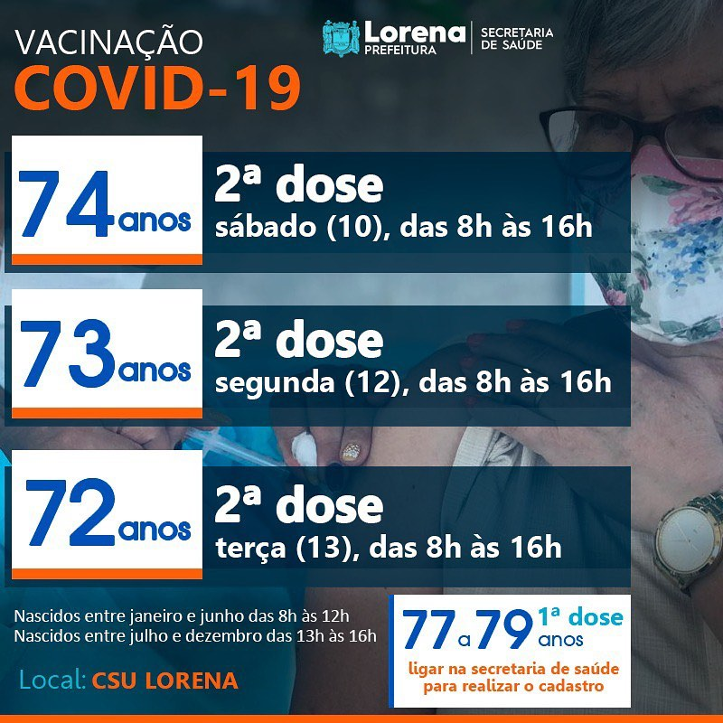Secretaria de Saúde de Lorena reorganiza datas de vacinação por faixa etária.