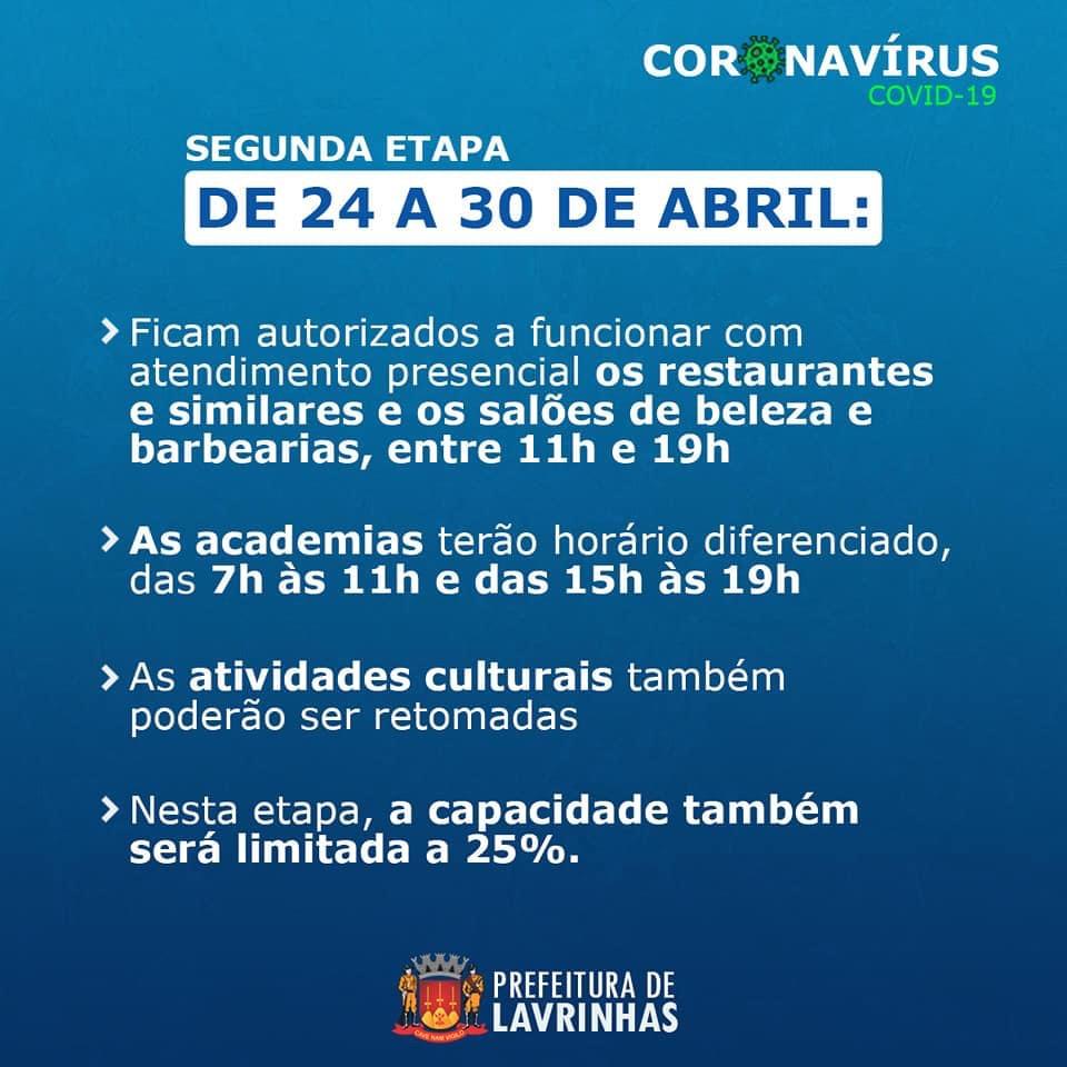 Segunda etapa da fase de transição do Plano São Paulo começa dia 24 em Lavrinhas